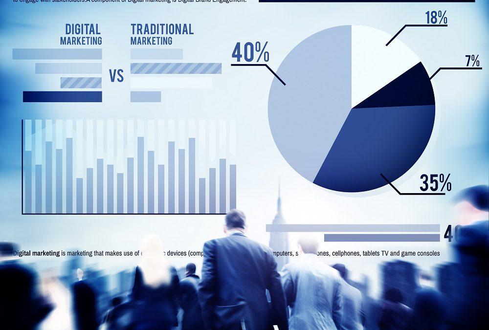3 Effective Ways to Boost Website Marketability